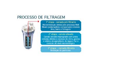 filtro ponto de uso05